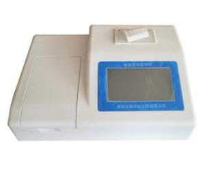 Food Safety Detector